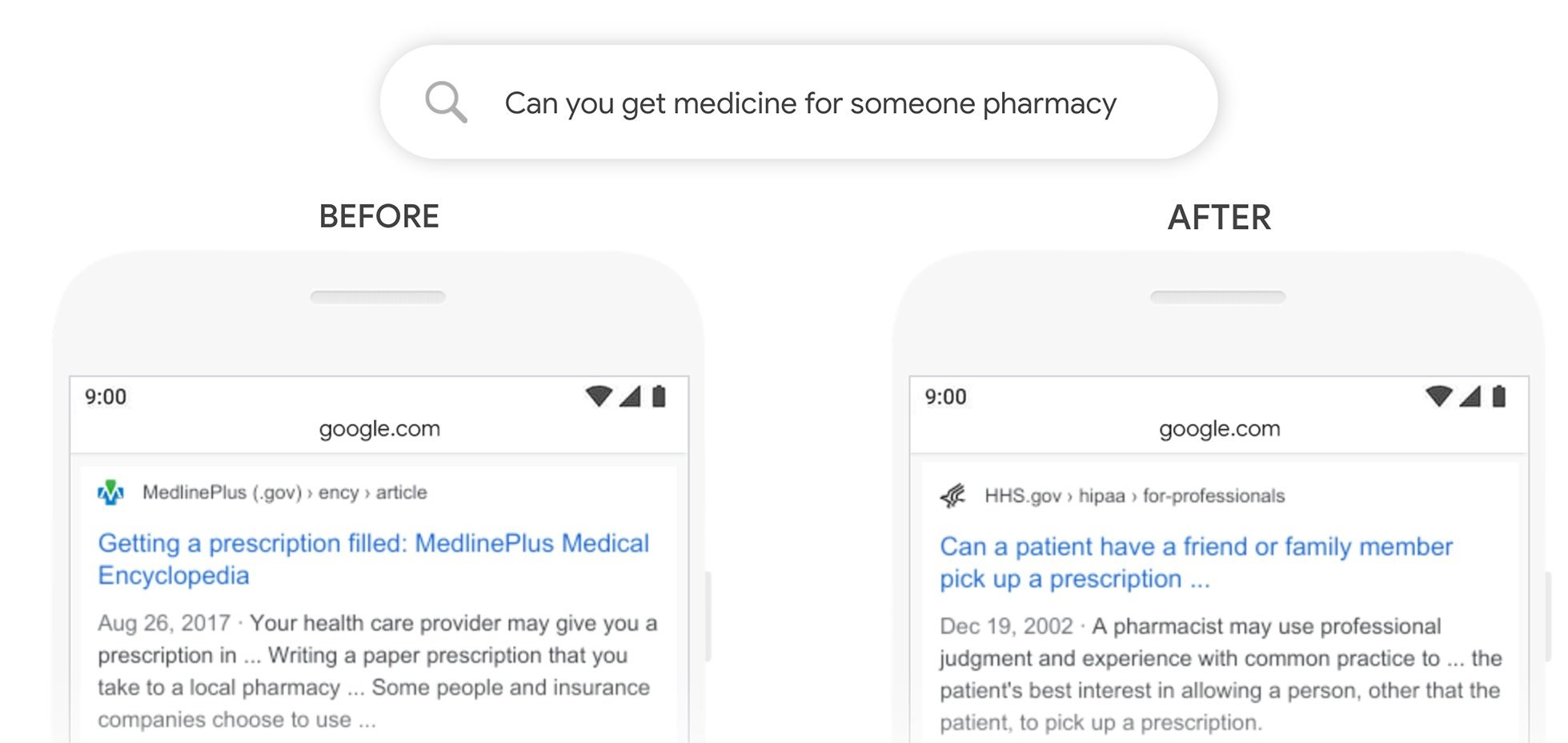 Google Bert update - Can you get medicine for someone pharmacy
