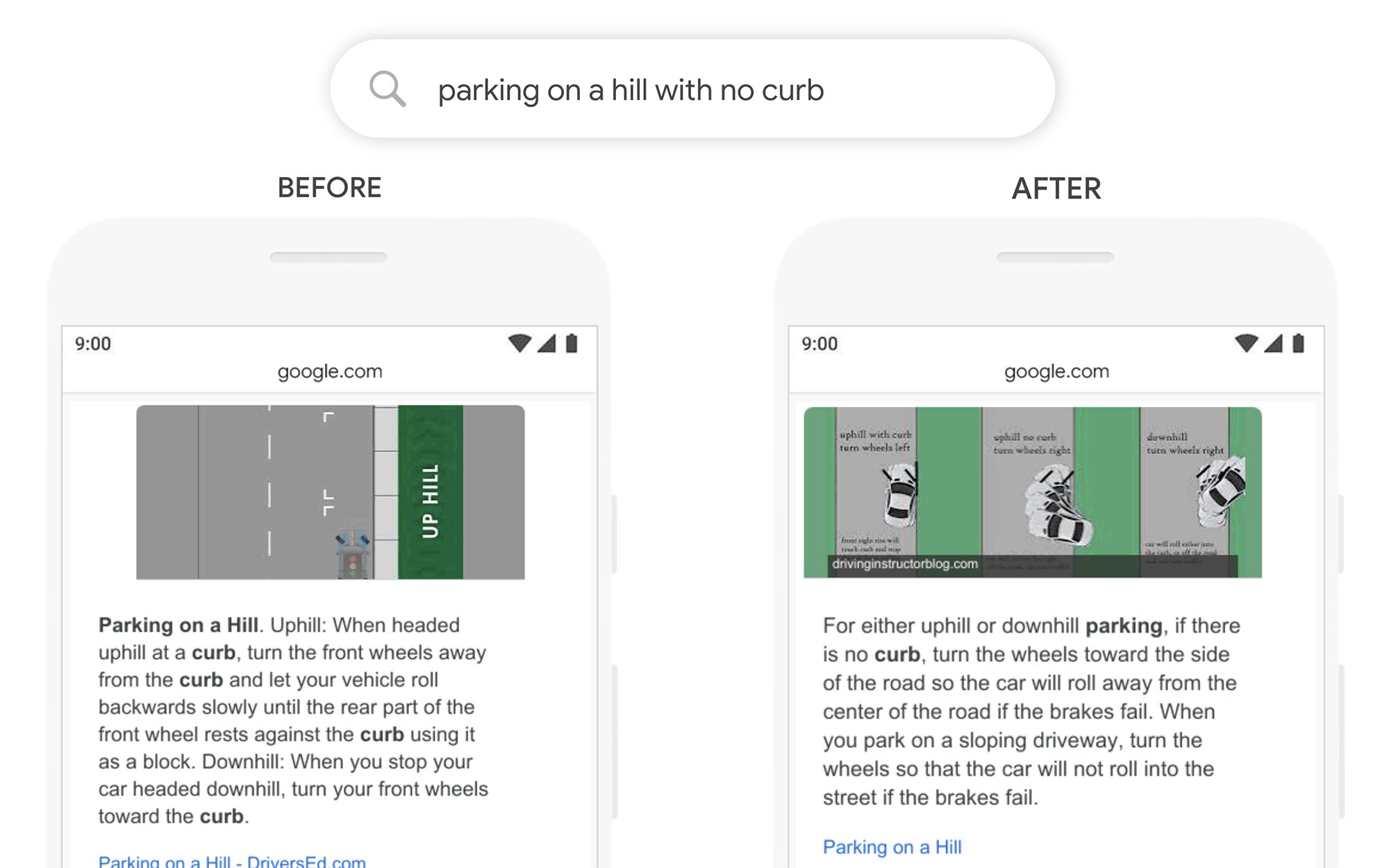 Google Bert update - Parking on a hill with no curb